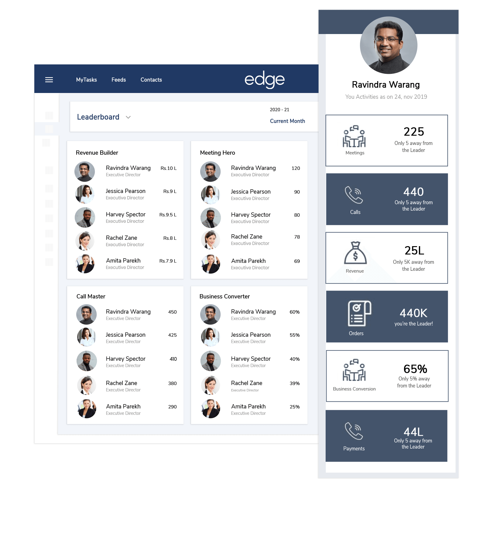 Leaderboard will gamify your sales